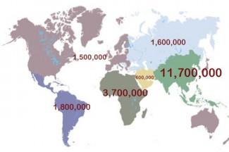 Forced Labour victims - source ILO